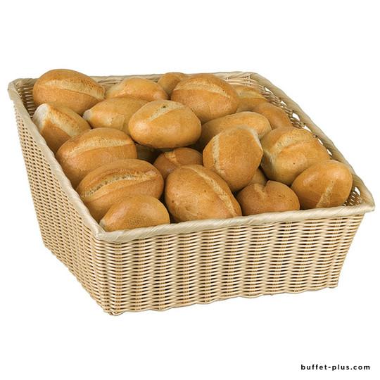 Asymmetric basket Economic collection